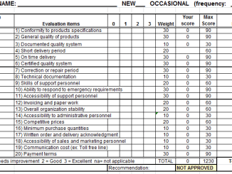 supplier report card template - gated project report out template for microsoft powerpoint