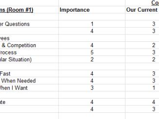 QFD Examples