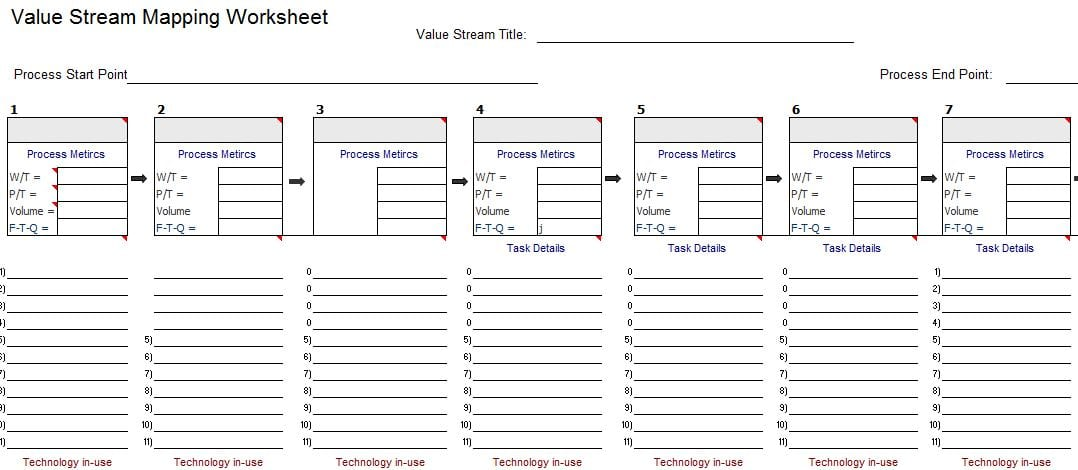value stream mapping template for microsoft excel version 3