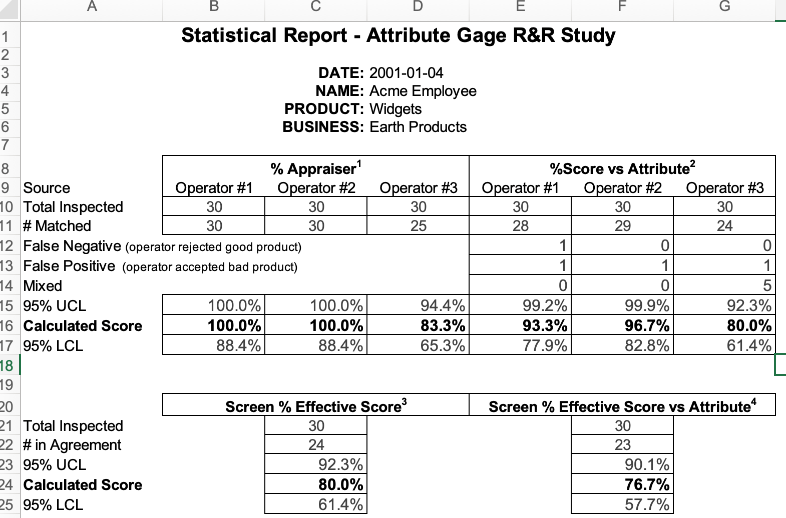 Msa Attribute Gage R Amp R Study Microsoft Excel Download