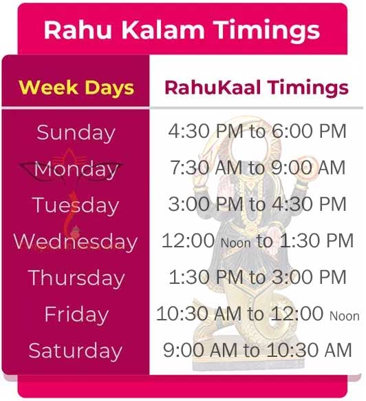 Rahu Kalam Timings
