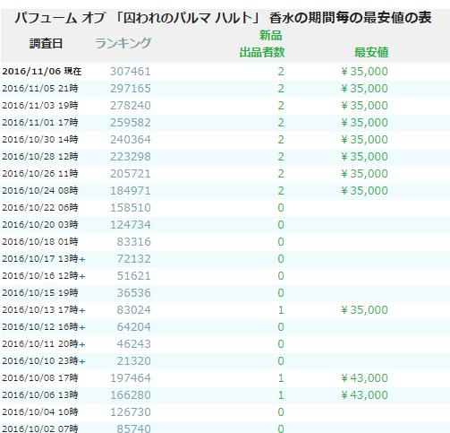 15f76b1991d1c3591f1905c85da24527