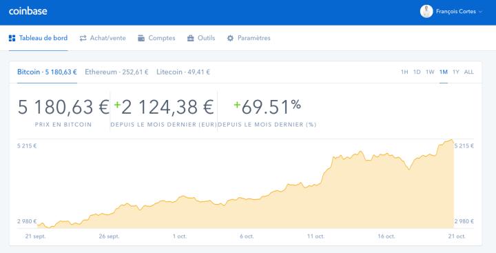 bitcoin - coinbase parrainage