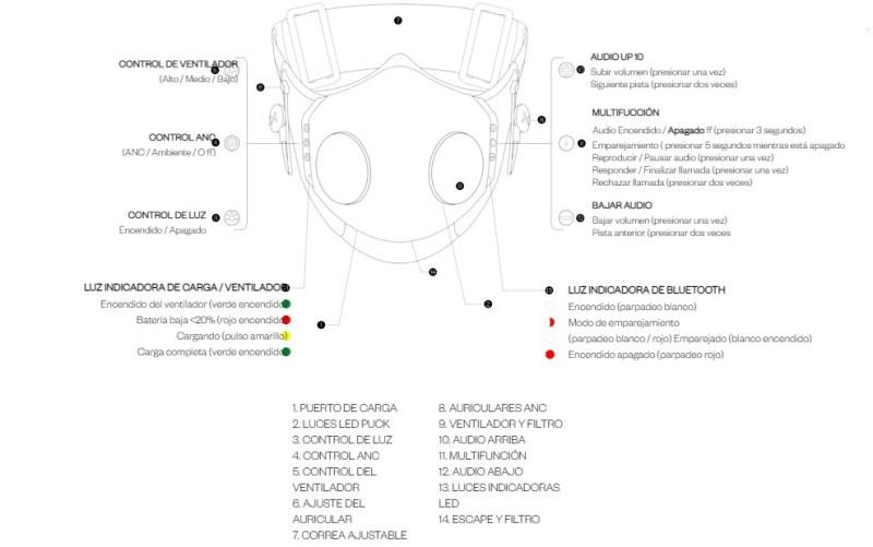 Partes de Xupermask: Micrófono, Audífonos Bluetooth y más