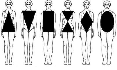 formas de mujer