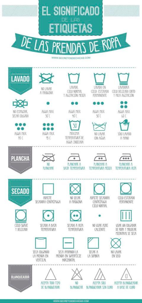 Descifra el significado de las etiquetas de la ropa
