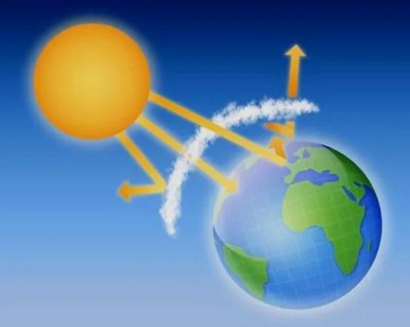 Resultado de imagen de imagen de gases de efecto invernadero