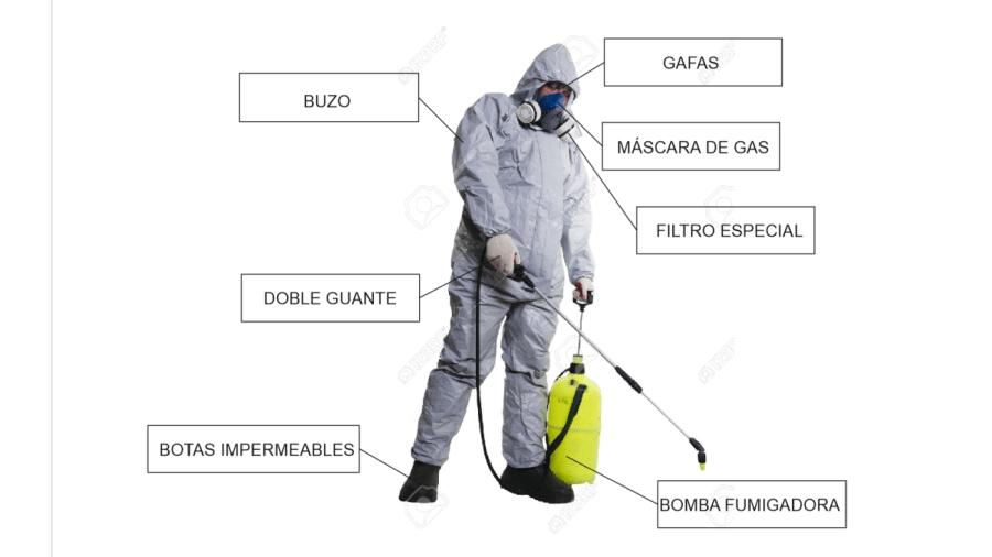 Epi´s que se utilizan en una fumigación