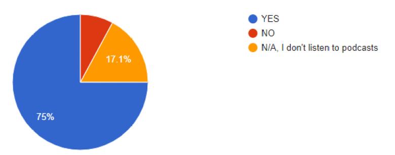 Tenkara Angler Reader Survey - Podcasts