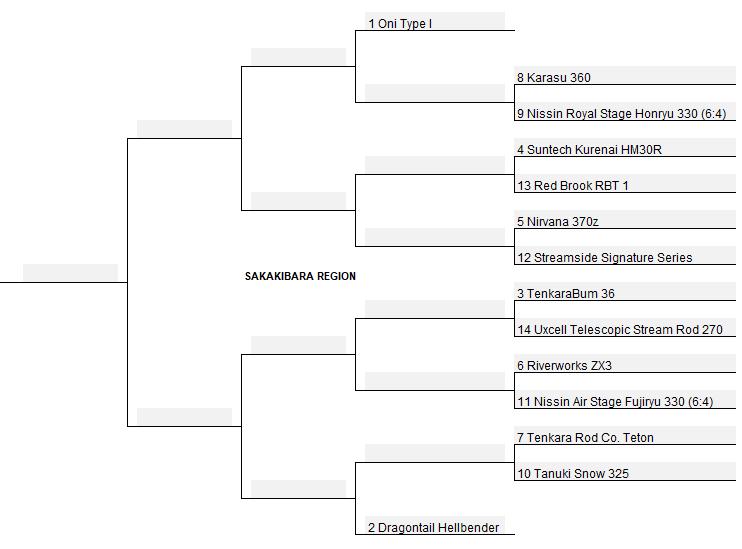Tenkara Rod Madness 56 - Sakakibara Region