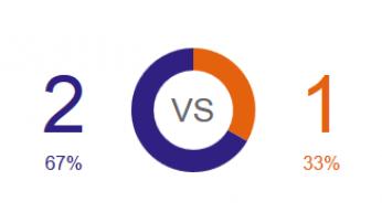 monfils vs dimitrov head to head ATP Monte Carlo 2015