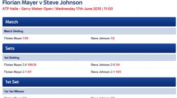 mayer v Johnson Odds
