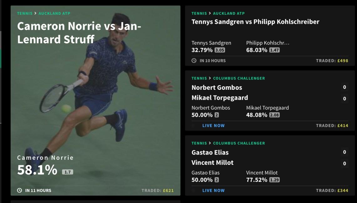 Range of Tennis Markets on Exchange. Source: Smarkets