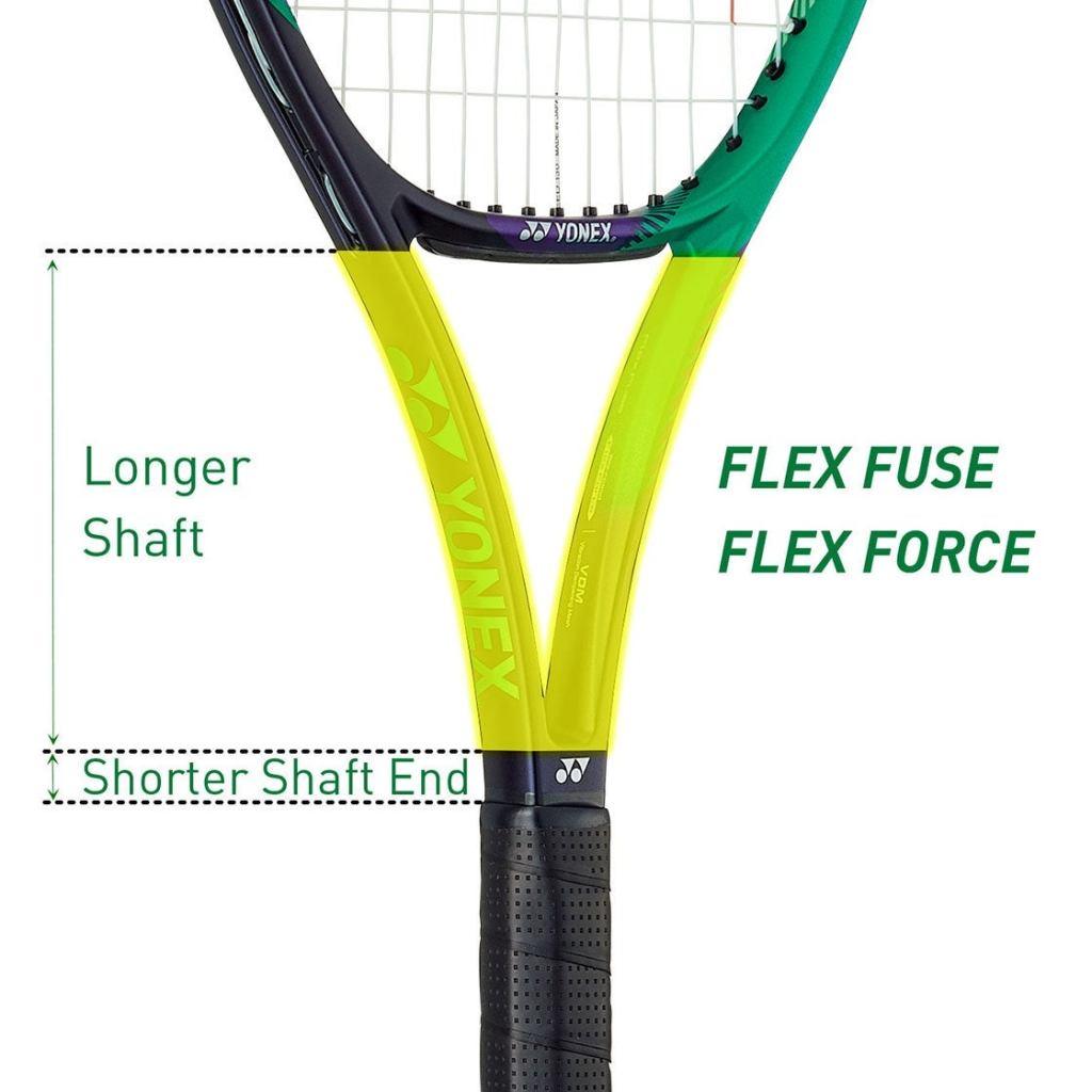 flexcon system