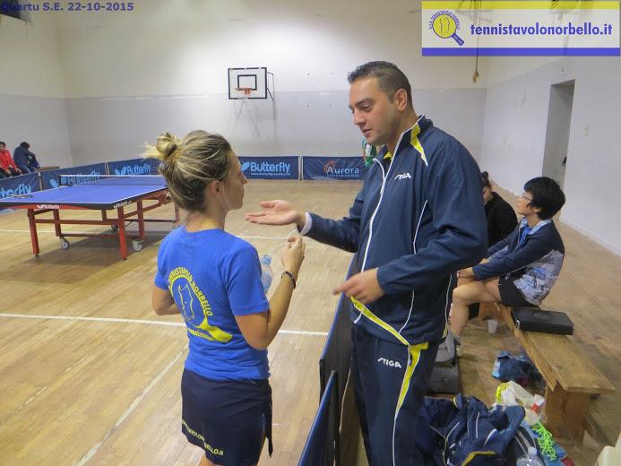 Max Mondello disquisisce con Francesca Mattana