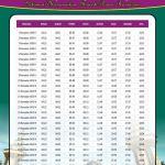 Jadwal Imsakiyah 1439 2018 Kota Kabupaten Propinsi
