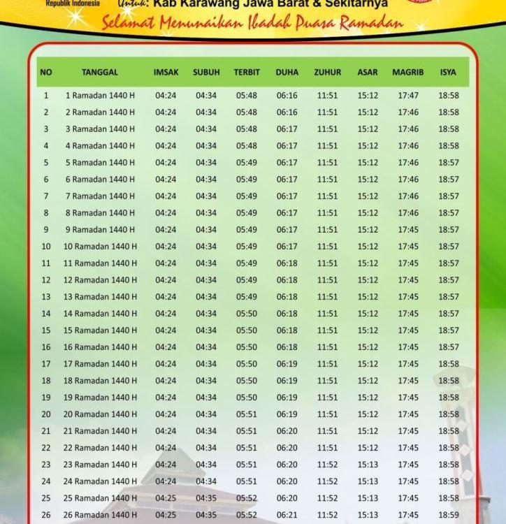Imsakiyah Ramadhan 1440