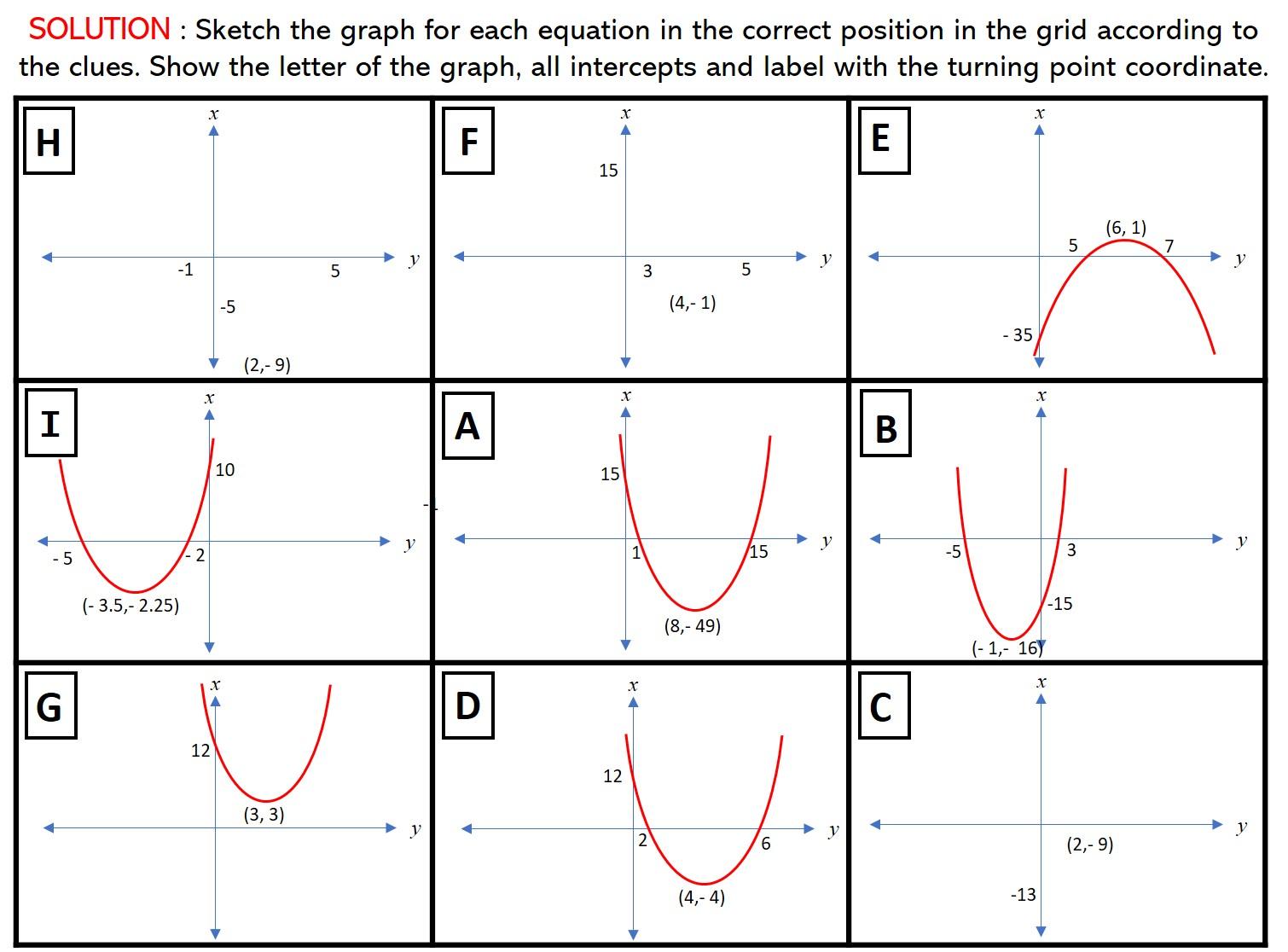 Algebra 2 Quadratic Equations Review Activity