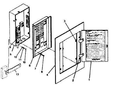 Circuit Breaker Panel Assembly Replacement And Repair