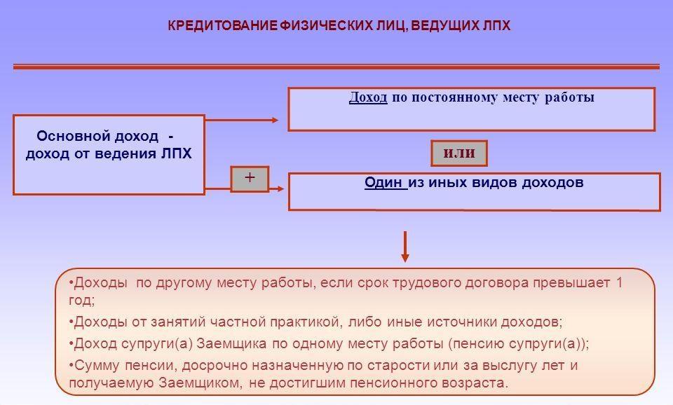 Есть вкрасноярске московски филиал по переоборудованию машин