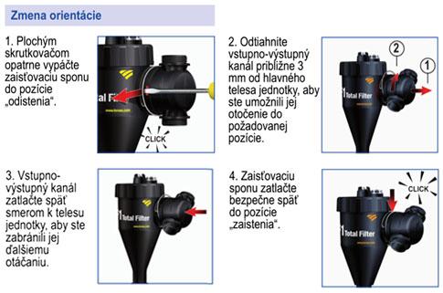 Filter TF1 pre vodorovné aj zvislé riešenie