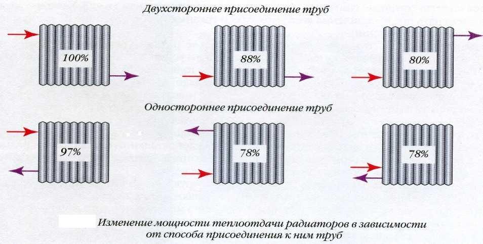 Ст 782 гк рф императивная норма