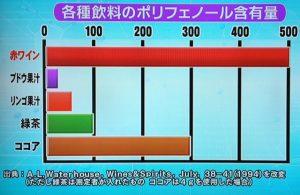 %e3%83%9d%e3%83%aa%e3%83%95%e3%82%a7%e3%83%8e%e3%83%bc%e3%83%ab%e5%90%ab%e9%87%8f