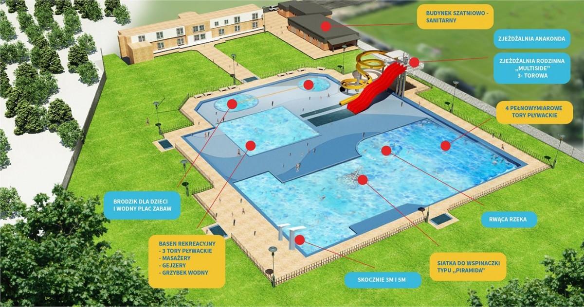 W Jaworze powstanie nowy basen letni