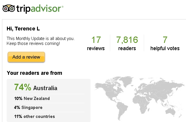 7,816 people have seen my tripadvisor posts!