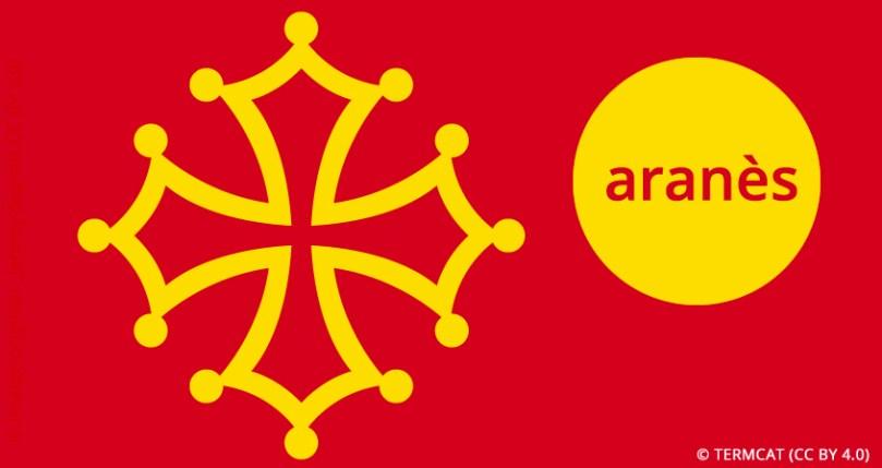 aranes