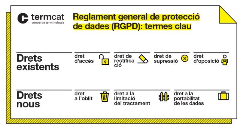 ProteccioDades