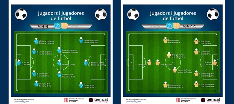 infografia_futbol