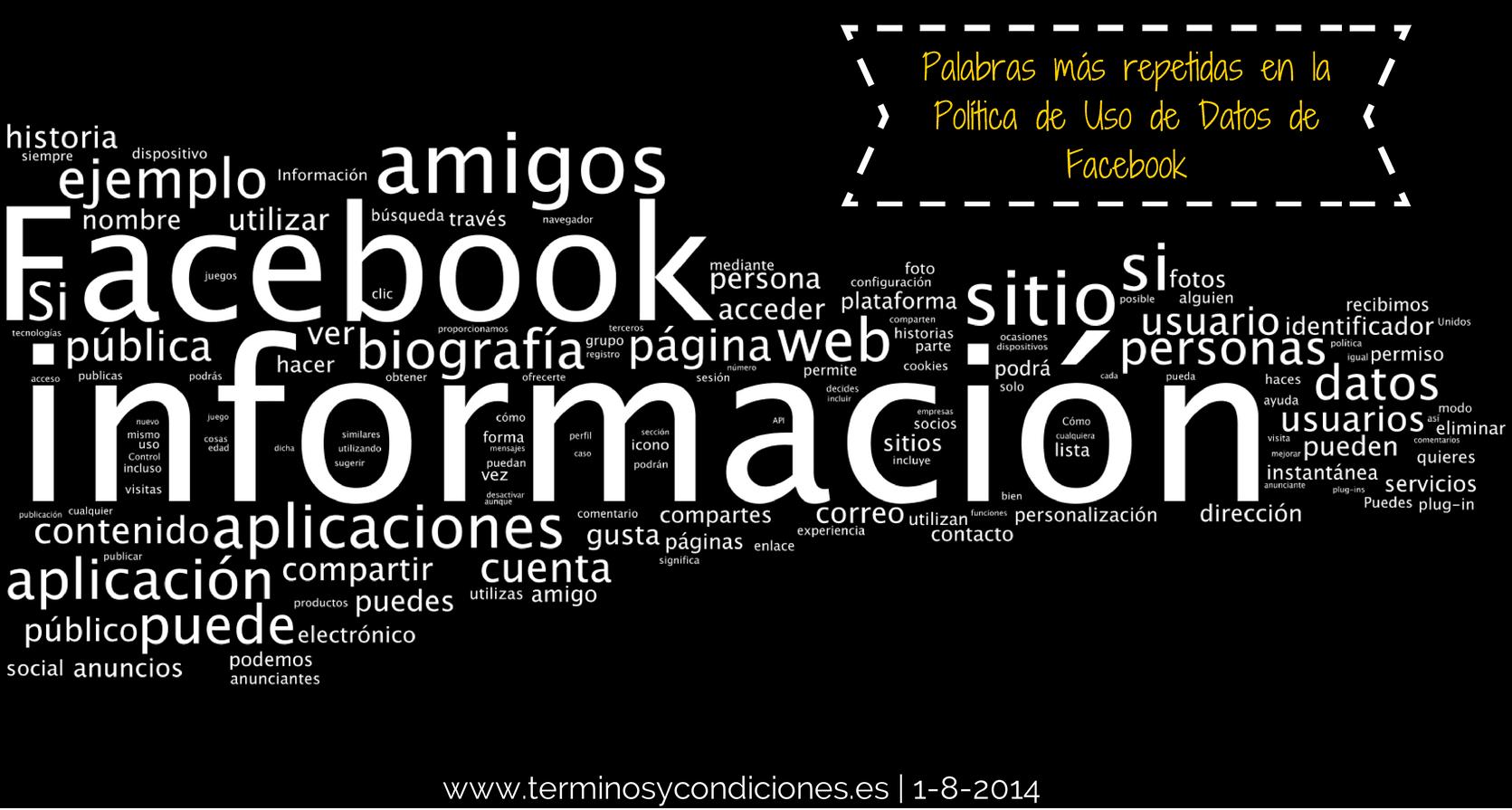 Términos y condiciones, Facebook y las palabras más repetidas en ellos