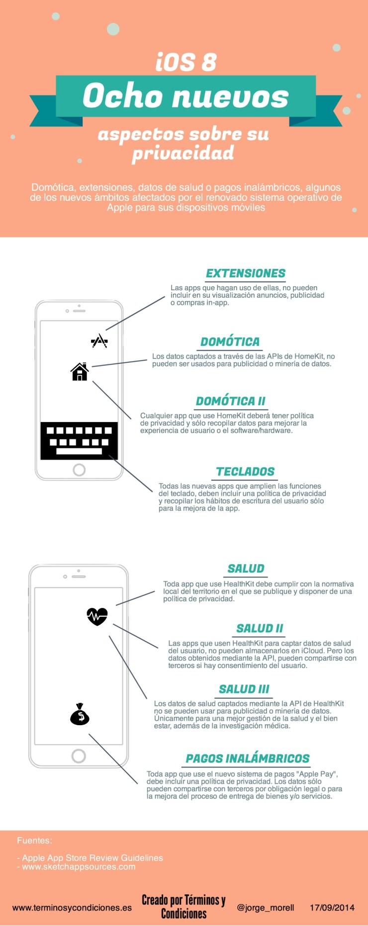 iOS8_aspectos_nuevos_privacidad