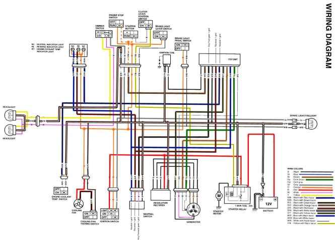 yamaha trx 850 wiring diagram yamaha yfz 450 wiring harness operation more light yamaha yfz  yamaha yfz 450 wiring harness operation