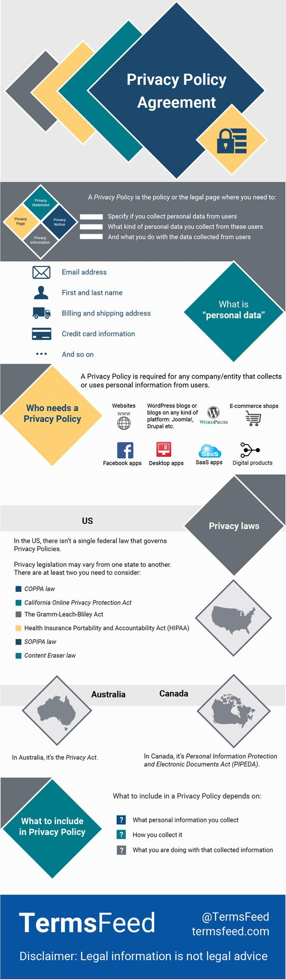 sample privacy policy template termsfeed Privacy Policy id=92246