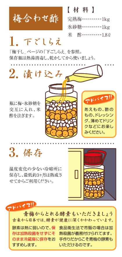 梅酢のレシピ