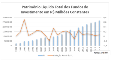 Photo of Hedge funds no Brasil: um panorama geral