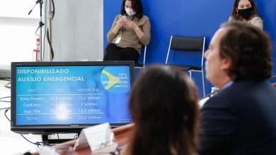 Photo of Renovar o auxílio emergencial?
