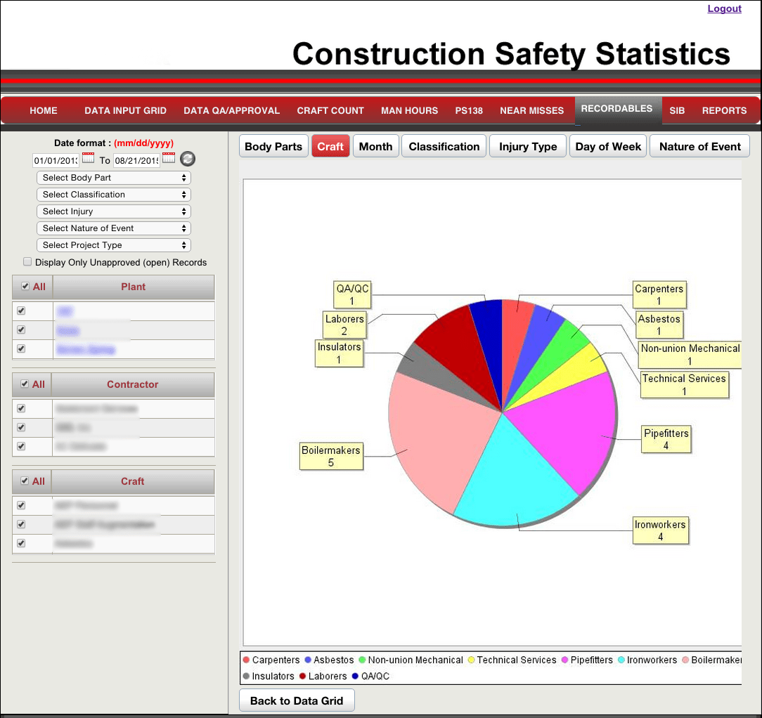 Custom Safety Software Applications