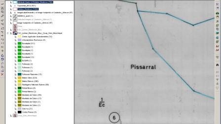 Pissarral
