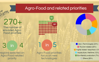 S3P – Agrifood. Cos'è e perché è importante per il nostro territorio