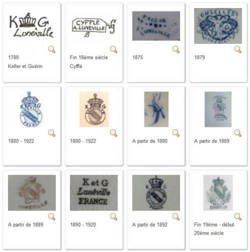 Diverses estampilles de la manufacture de Lunéville entre 1700 et 1900.
