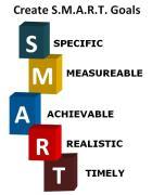 Create-Smart-Goals
