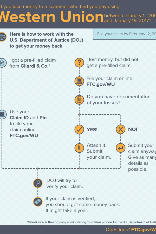 Tips for dealing with the Western Union Remission settlement