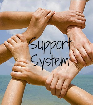 Image result for Have a support system