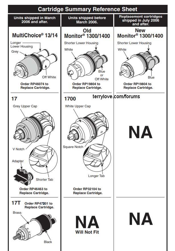 delta broken plastic shower valve