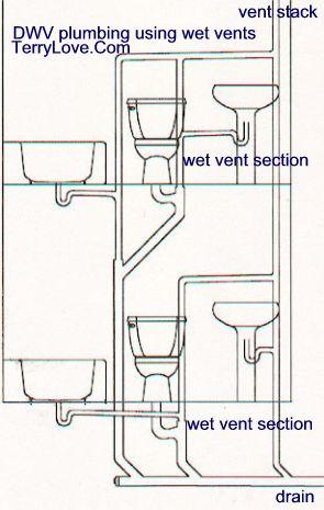 2 Toilets, 1 Stack   Terry Love Plumbing & Remodel DIY