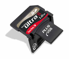 SanDisk Ultra II Plus SD Card