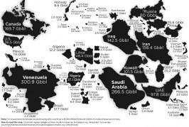 HARTA/ Ja vendet me rezervat më të mëdha të naftës në botë, kryeson….